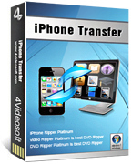 4Videosoft iPhone Transfer Coupon