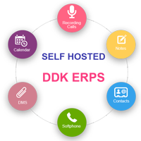 Exclusive AI POWERED Self Hosting CRM/ERP/Project Management tools unlimited users Coupons