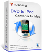 AnyMP4 DVD to iPod Converter for Mac Coupon – 20%