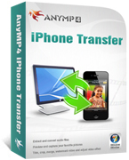 AnyMP4 iPhone Transfer Coupon – 20%