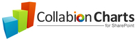 Collabion Collabion Charts for SharePoint – Production Server License Coupon