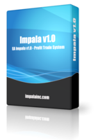 15% Off Expert Advisor Impala Single License Coupons