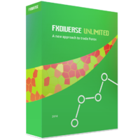 Instant 15% FXDiverse Unlimited Coupon