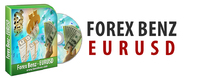Forex Benz – EURUSD 1 License Coupon