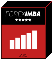 15 Percent – Foreximba Special Offer