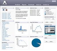 Antamedia Online Reports Coupon Code