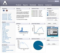 Antamedia Online Reports Coupon