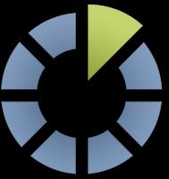 RedmineUp full stack bundle multi-site Coupon Code