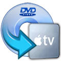 iFunia DVD to Apple TV Converter for Mac Coupon Code