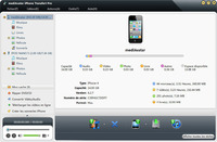 mediAvatar iPhone Transfert Pro Coupon Code 15%