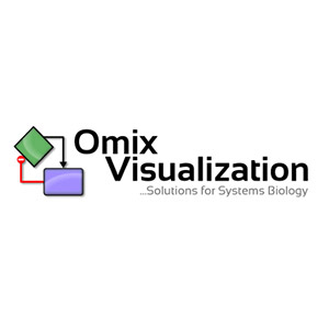 Omix Visualization – 13CFLUX2 FluxML Plug-In Sale